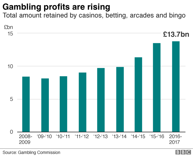 gambling profits from bookmakers